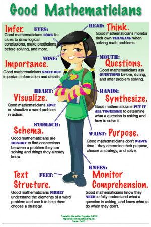literacy and math! This poster shows what good mathematicians do ...