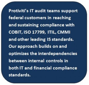 ... Auditors' International Standards for the Professional Practice of