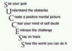 Success Quote, Management Quotes, Leadership Quotes, Pictures, Goal ...
