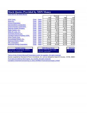 market msn price stock
