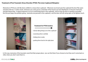 ... cupboard metaphor to explain PTSD treatment rationale to patients