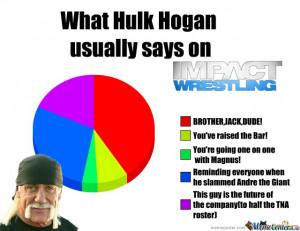 Home Hulk Hulk Hogan Quotes