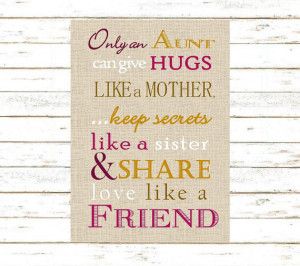 Aunt Gift. Only an Aunt can give Hugs Poem. Print and Pop into any ...