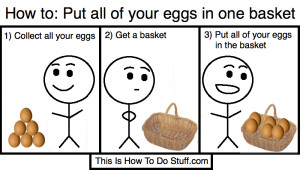 Put all of your eggs in one basket