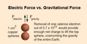 Immanuel Velikovsky, scientist or twit?