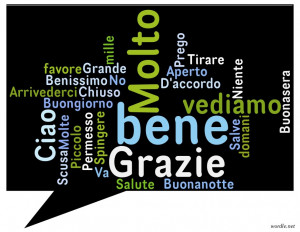 Say What? Seven Italian Words we Butcher in English