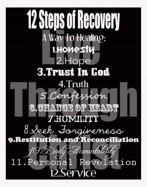 Live Through Christ (12 step) Printable