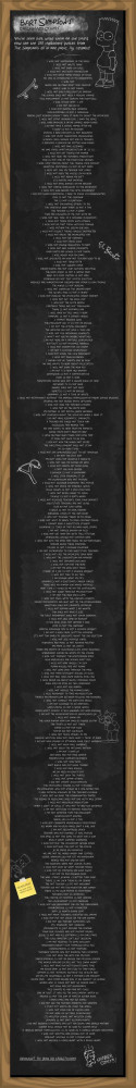 Bart Simpson's chalkboard quotes