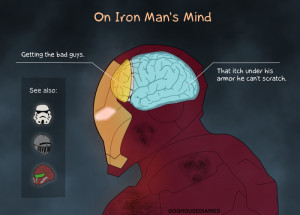What's on IronMan's mind
