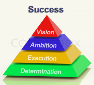 Success Pyramid Showing Vision Ambition Execution And Determinat