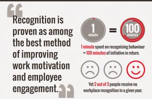 Employee Appreciation Images Employee appreciation day