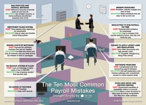 Common Payroll Mistakes Infographic