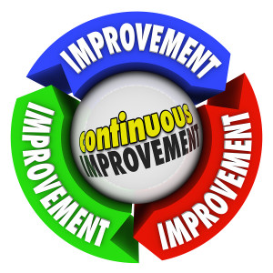 ... compiled by the quote garden related quotes on continuous improvement