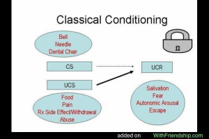 classical conditioning in my life Classical conditioning is a type of learning that had a major influence on the  school of thought in psychology known as behaviorism.