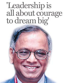 Narayana Murthy, in discussion | August 01, 2003