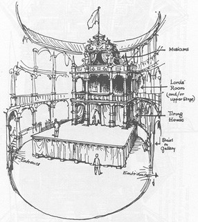 Globe Theatre Diagram together with Elizabethan Jacobean Theatres together with Globe Theatre Diagram With Labels together with The Globe Theater Quotes also Coloring Globe Theatre Sketch Templates. on labeled diagram of shakespeares globe theater