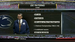 Joe Paterno Quotes Sayings Meaningful Motivational Positive Picture