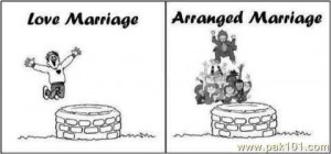 Before Marriage And After Marriage