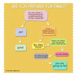 Good Study Quotes Exam time, good luck! #study