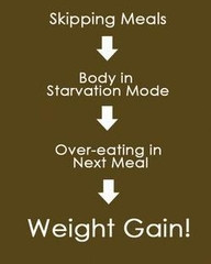 Over Eating In Next Meal Weight Gain ~ Exercise Quote
