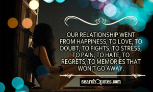 Broken Marriage Quotes & Sayings