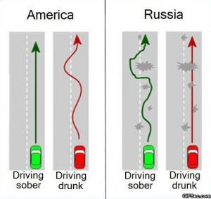 Funny – Driving – America vs. Russia