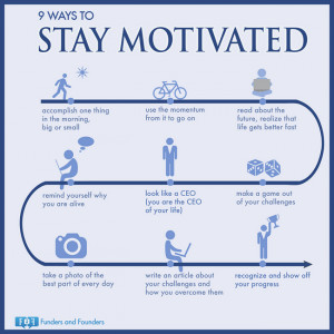 Related Pictures how to stay motivated to exercise and lose weight ...