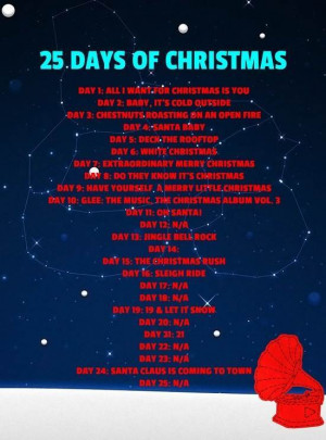 25 Days Of Christmas Quotes Quotesgram