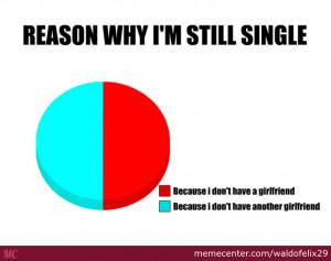 Reason Why I'm Still Single