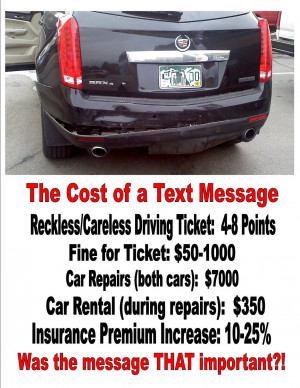 The Cost of Texting & Driving