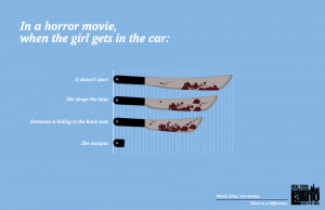 ... Clichés, Graphs and Charts that Makes Fun of Predictable Movies