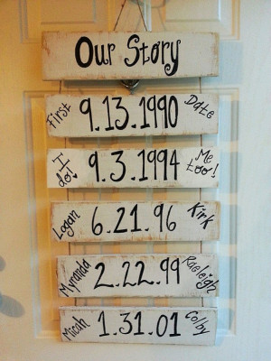 OUR STORY - Important DATES wood sign - First Date, Engagement Date ...