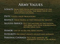 list of Army Values. While my values go beyond the military, this ...