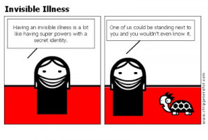 about invisible illness issues so i made this invisible illness ...