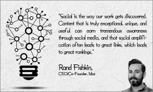 content marketing and social media marketing process