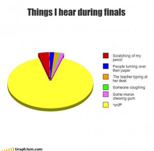 Final exam essay topics