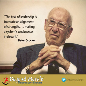 Image – Peter Drucker the task of leadership quote
