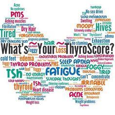 Thyroid Awareness/Thyroid Cancer Survivor