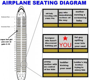 Standard Airplane Seating Chart
