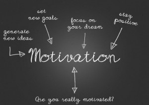 Five Ways to Motivate Employees | AnsMachine | Encyclopedia ...