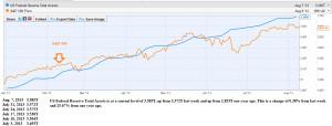 inc pre market trading nasdaq com 2013 12 31 apple inc aapl pre market ...