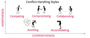 ... conflicts in an organization. Properly managed conflict can radically