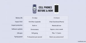 CELL-PHONES-BEFORE-facebook.jpg