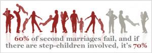 Step Parent Pictures Step parenting myth statistics