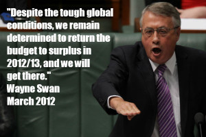 Wayne Swan quotes on the surplus