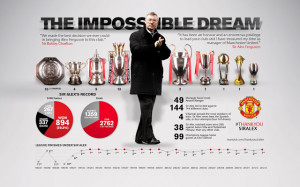 Ferguson's trophy cabinet: All the major cups won in 25 glorious years