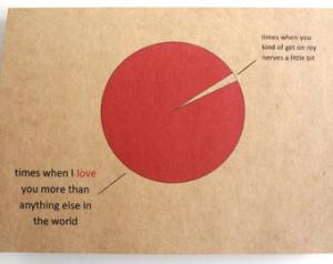 Funny love card for boyfriend, husband, girlfriend, or wife, geek love ...