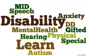 Special Education Wordle