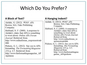 Apa Essay Format 2014 Say yes to apa formatting.