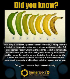 banana ,Health benefits of banana ;Fruits,healthy food,living,health ...